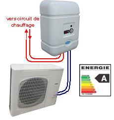 Pompe a chaleur inverter air air